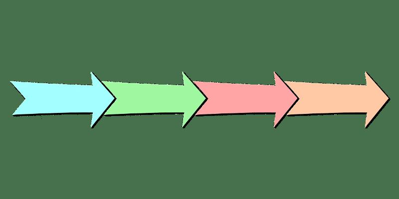 תהליך בבחירת האפוטרופוס